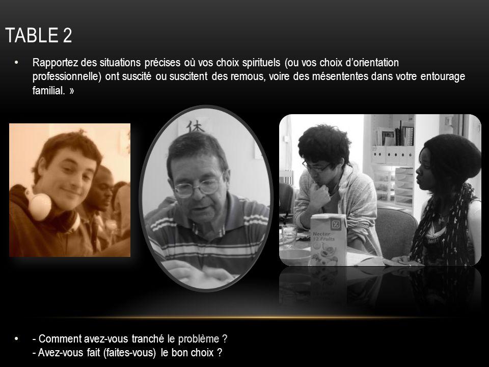 TABLE 3 : ATELIER CRÉATIF Dessin (Régis Marion) Photos (Julia Drevici) Poésie (voir diapo suivante) Régis Marion, illustrant la table 2 ta conviction ne técrase pas, elle tentraîne