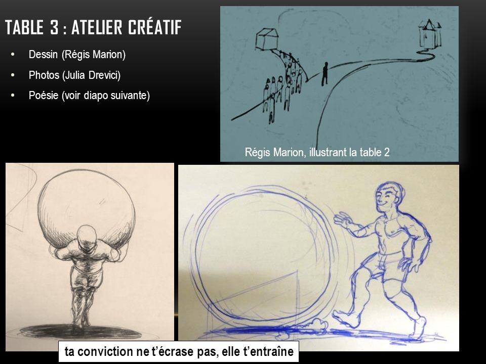 TABLE 3 : ATELIER CRÉATIF Dessin (Régis Marion) Photos (Julia Drevici) Poésie (voir diapo suivante) Régis Marion, illustrant la table 2 ta conviction