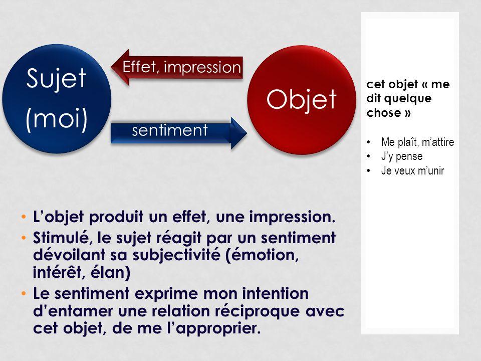 Lobjet produit un effet, une impression. Stimulé, le sujet réagit par un sentimentdévoilant sa subjectivité (émotion,intérêt, élan) Le sentiment expri