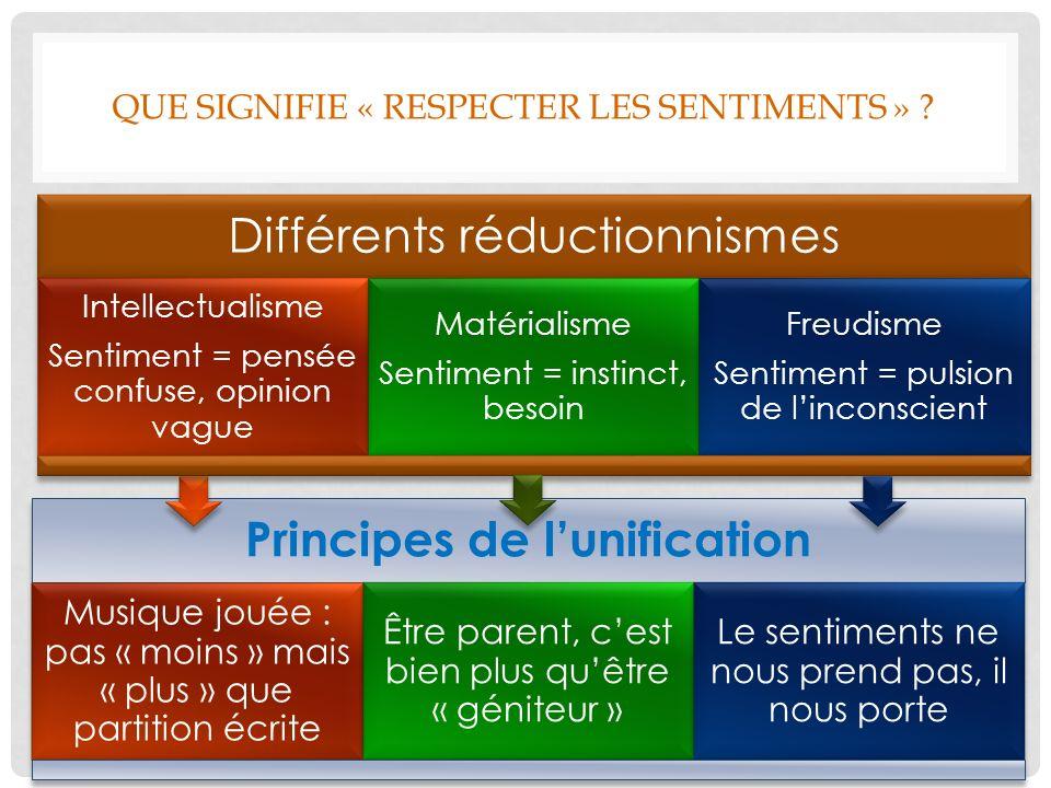 QUE SIGNIFIE « RESPECTER LES SENTIMENTS » ? Principes de lunification Musique jouée : pas « moins » mais « plus » que partition écrite Être parent, ce