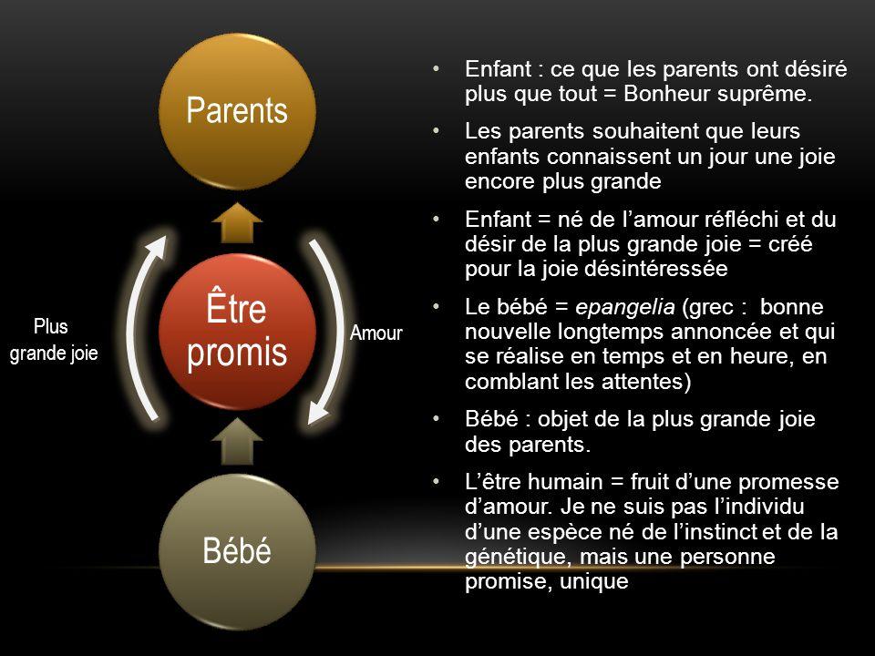 Être promis ParentsBébé Enfant : ce que les parents ont désiré plus que tout = Bonheur suprême. Les parents souhaitent que leurs enfants connaissent u