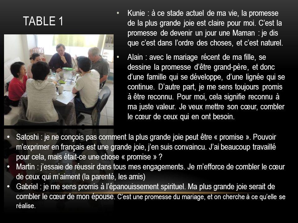 TABLE 1 Kunie : à ce stade actuel de ma vie, la promesse de la plus grande joie est claire pour moi. Cest la promesse de devenir un jour une Maman : j
