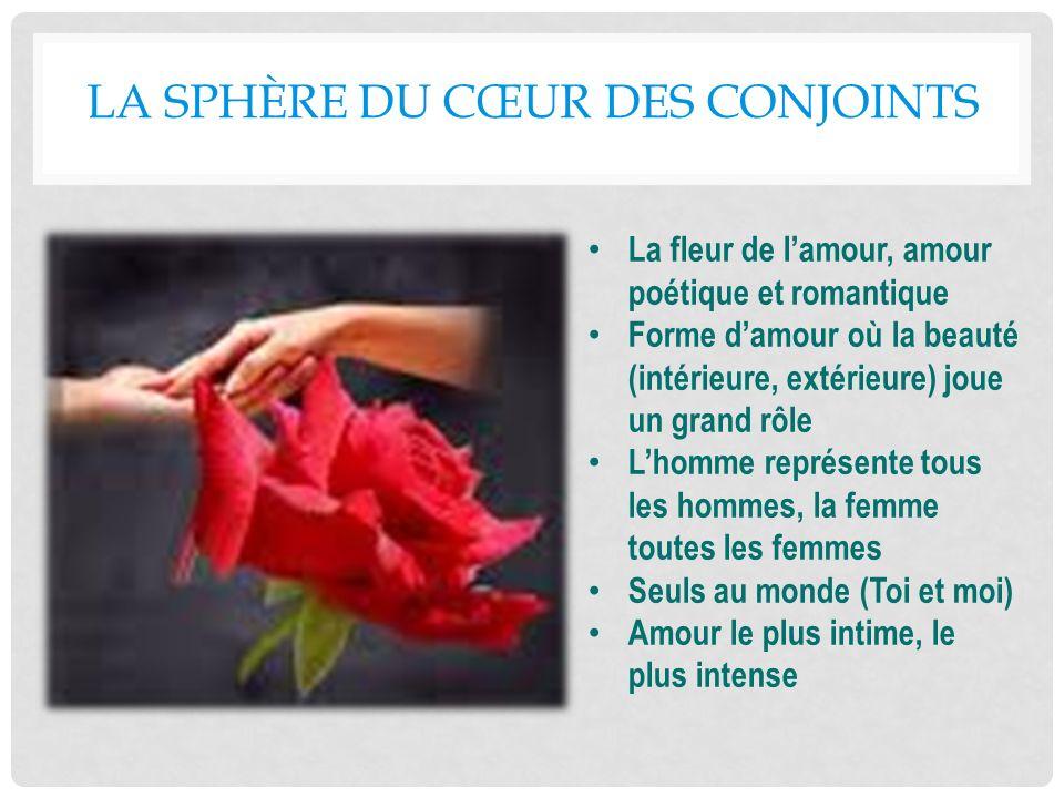 LA SPHÈRE DU CŒUR DES CONJOINTS La fleur de lamour, amour poétique et romantique Forme damour où la beauté (intérieure, extérieure) joue un grand rôle