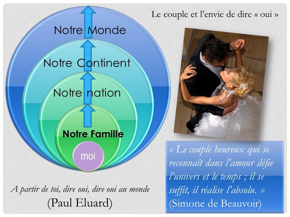 A partir de toi, dire oui, dire oui au monde (Paul Eluard) moi Notre nation Notre Continent Notre Monde Notre Famille « Le couple heureux qui se recon