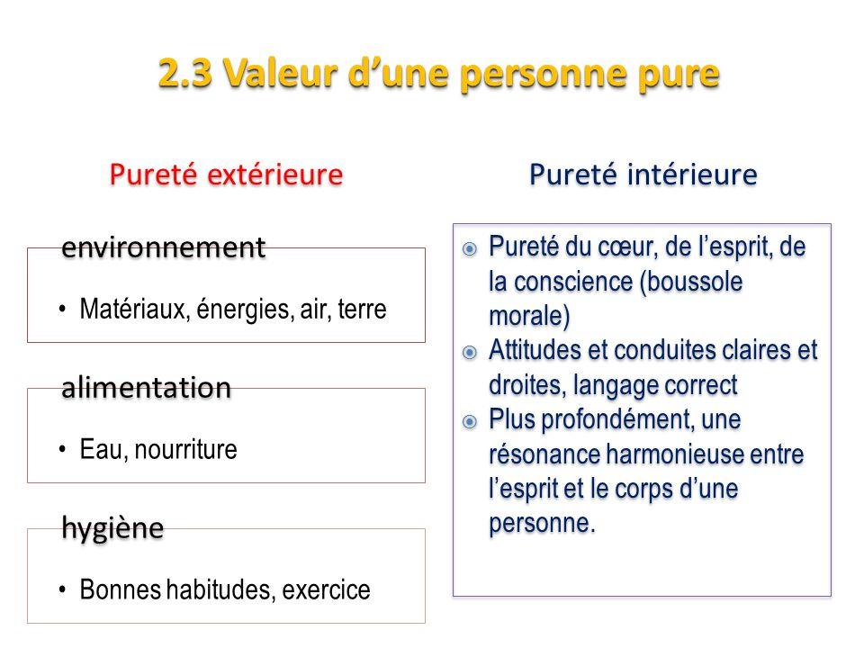 2.3 Valeur dune personne pure Pureté extérieure Pureté intérieure Matériaux, énergies, air, terre environnement Eau, nourriture alimentation Bonnes ha