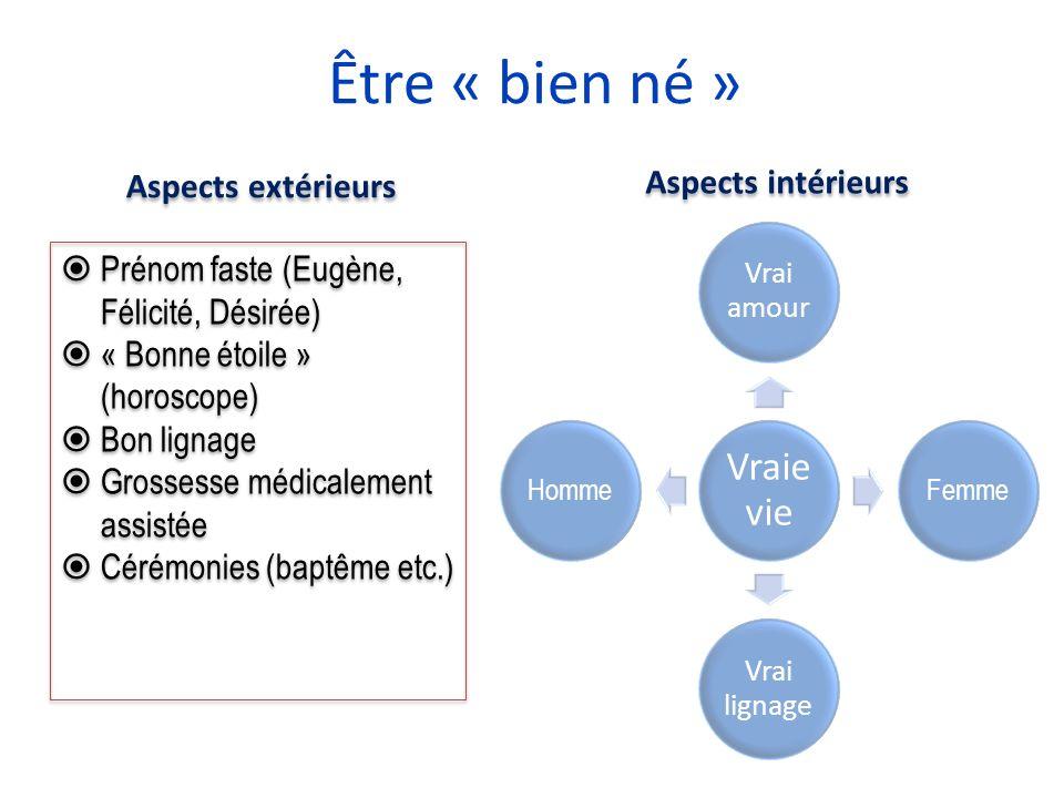Être « bien né » Aspects extérieurs Aspects intérieurs Prénom faste (Eugène, Félicité, Désirée) « Bonne étoile » (horoscope) Bon lignage Grossesse méd