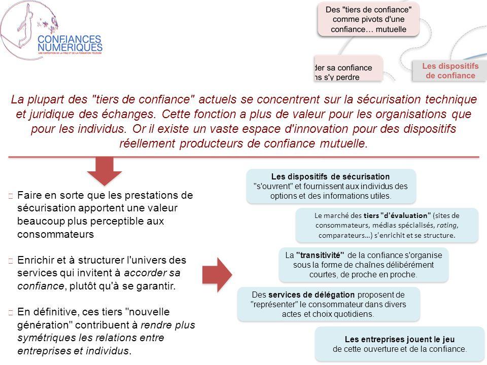 Degré de confiance -- ++ Implication dans l échange Garantir la bonne fin, l absence de pb Assurer qu un pb trouvera sa solution Rassurer inciter à faire confiance à autrui Prendre en charge inciter à déléguer Au niveau du mécanisme technique et contractuel Au niveau des parties de l échange Au niveau du contenu de l échange Anonymisation Sécurité des paiements Escrow services Confidentialité Garanties Preuves : identité, authenticité, signature, horodatage, archivage… Evaluation de produits, de services e-réputation Labels : sécurité, vie privée, qualité de service… Externalisation Transitivité / portabilité de la confiance Délégation Assurance SquareTrade Anonymizer ZeroKnowledge Cverfi@ble Tiers de paiement Identification Sequoia (Keynectis) Fia-Net Dispositifs : - de signature - de traçabilité - d archivage… (Cecurity, Arkineo-CDC, TrustMission, etc.) Coffre-fort La Poste Echanges à valeur probante Nombreuses startups Adminium eBay Keynectis La Poste Comparateurs de prix Forums consommateurs Médias conso TRUSTe ChamberTrust TrustedShop resellerratings.com Agents intelligents (à la mode en 2000…) MMA