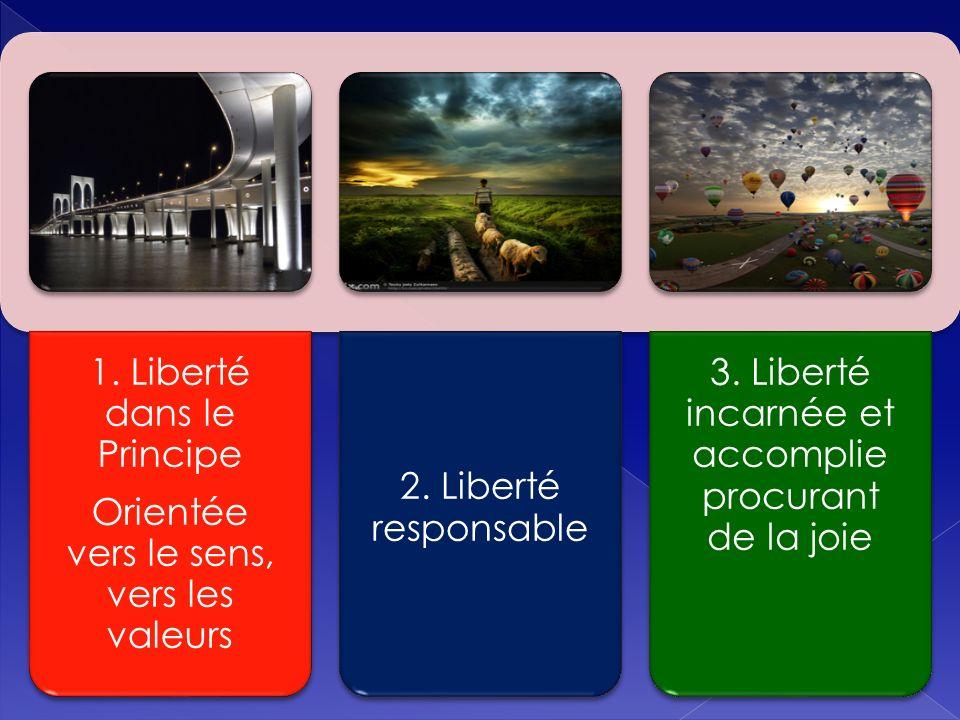 1. Liberté dans le Principe Orientée vers le sens, vers les valeurs 2.