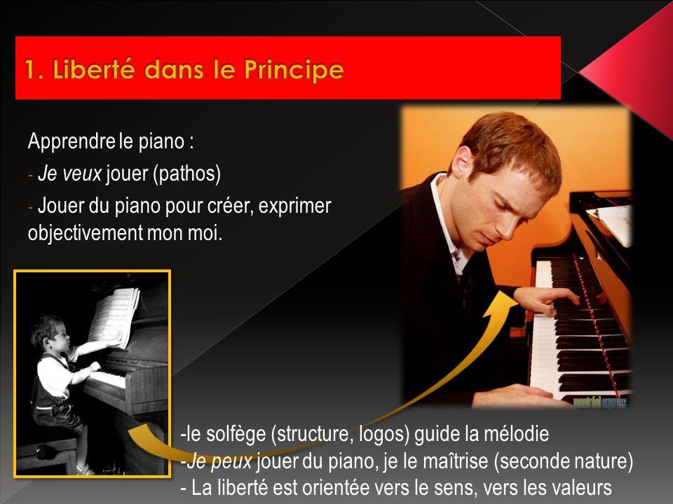Apprendre le piano : - Je veux jouer (pathos) - Jouer du piano pour créer, exprimer objectivement mon moi.