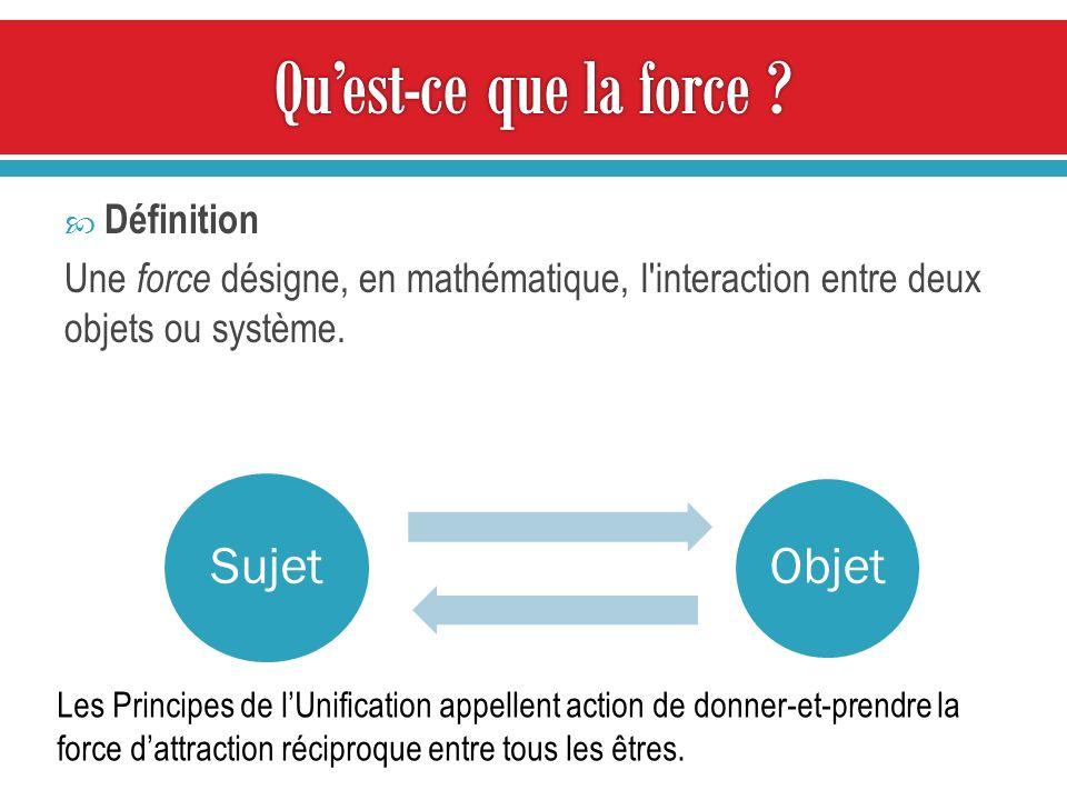 Définition Une force désigne, en mathématique, l'interaction entre deux objets ou système. Objet Sujet Les Principes de lUnification appellent action