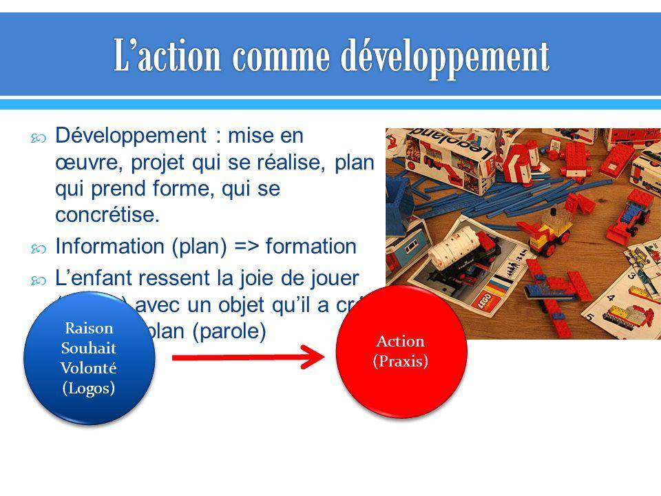 Développement : mise en œuvre, projet qui se réalise, plan qui prend forme, qui se concrétise. Information (plan) => formation Lenfant ressent la joie