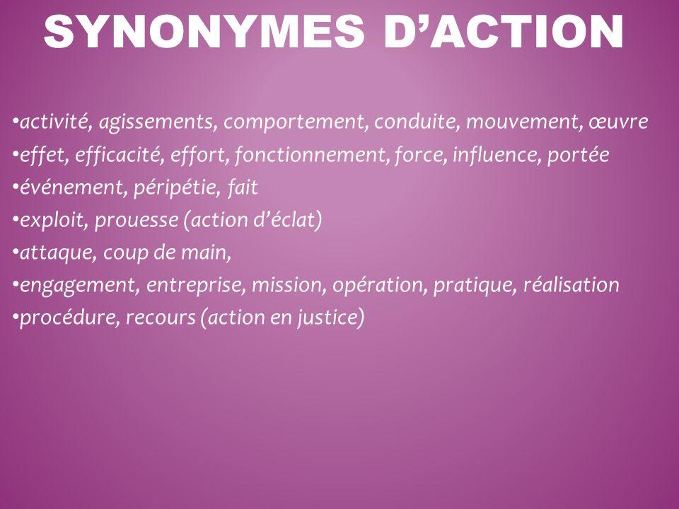 activité, agissements, comportement, conduite, mouvement, œuvre effet, efficacité, effort, fonctionnement, force, influence, portée événement, péripét