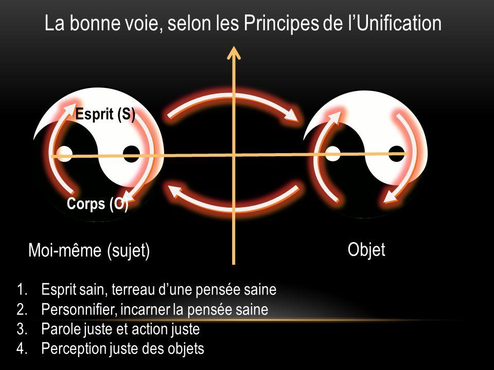 Objet Moi-même (sujet) La bonne voie, selon les Principes de lUnification Esprit (S) Corps (O) 1.Esprit sain, terreau dune pensée saine 2.Personnifier