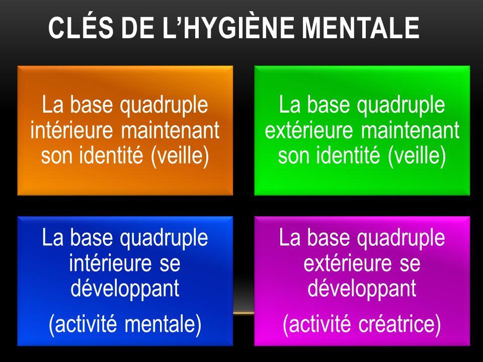 CLÉS DE LHYGIÈNE MENTALE La base quadruple intérieure maintenant son identité (veille) La base quadruple extérieure maintenant son identité (veille) L