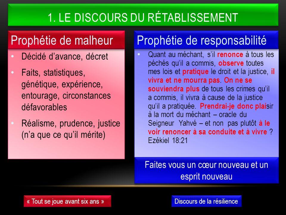 TABLE 3 – RÉSOLUTIONS PROPOSER DES IDÉES RÉPARATRICES AFIN DE RÉSOUDRE LES PROBLÈMES 1.