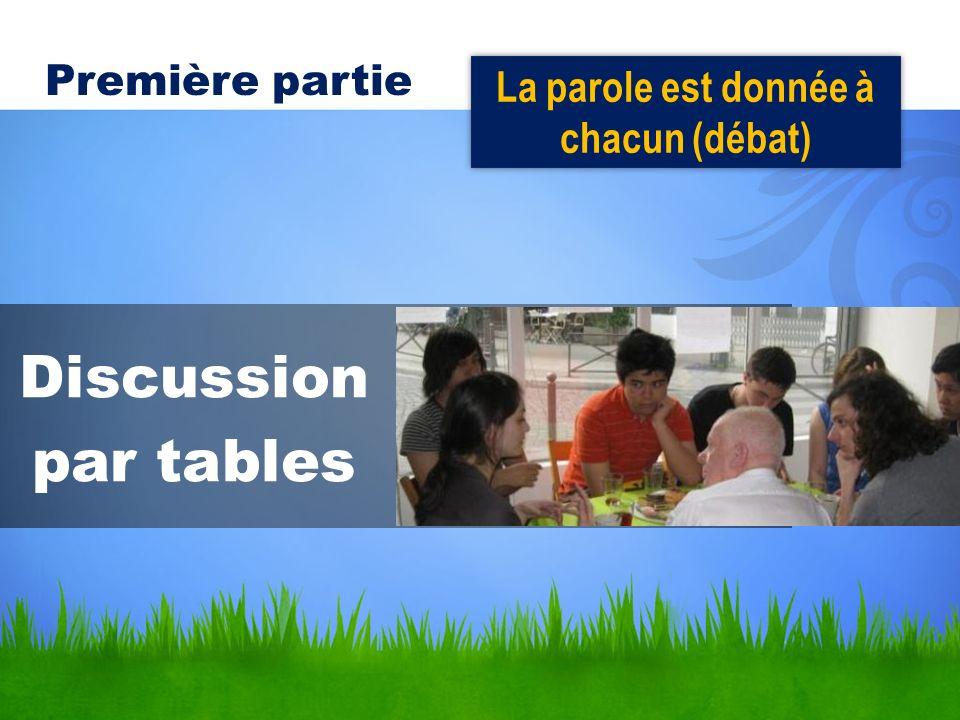 Discussion par tables Première partie La parole est donnée à chacun (débat)