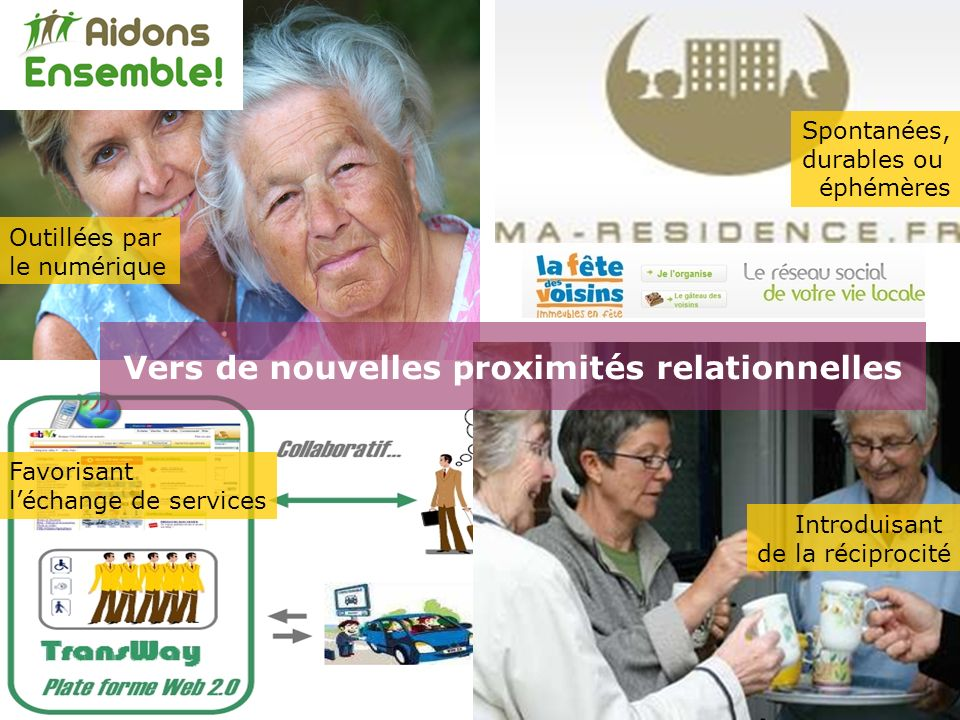 collectives solidaires De nouvelles formes dactions… participatives Voisin-Âge.frTerritoires en résidences