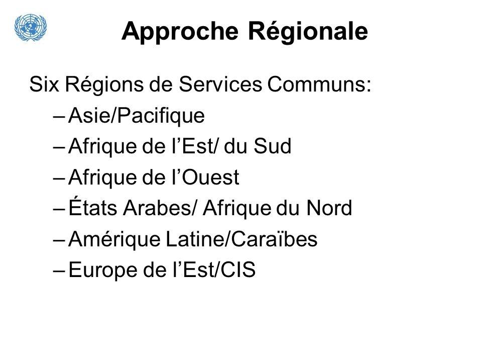 Six Régions de Services Communs: –Asie/Pacifique –Afrique de lEst/ du Sud –Afrique de lOuest –États Arabes/ Afrique du Nord –Amérique Latine/Caraïbes
