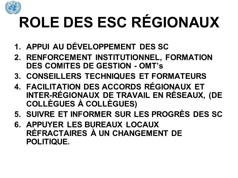 ROLE DES ESC RÉGIONAUX 1.APPUI AU DÉVELOPPEMENT DES SC 2.RENFORCEMENT INSTITUTIONNEL, FORMATION DES COMITES DE GESTION - OMTs 3.CONSEILLERS TECHNIQUES