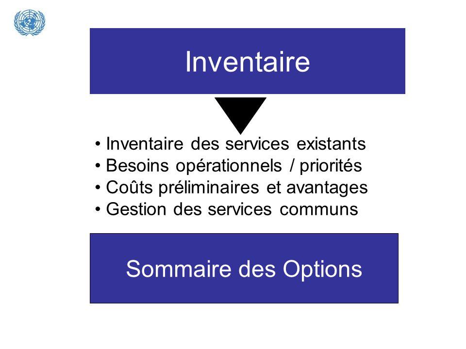 Inventaire Inventaire des services existants Besoins opérationnels / priorités Coûts préliminaires et avantages Gestion des services communs Sommaire