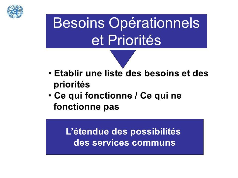 Besoins Opérationnels et Priorités Etablir une liste des besoins et des priorités Ce qui fonctionne / Ce qui ne fonctionne pas Létendue des possibilit