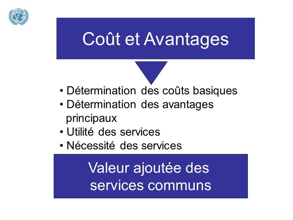 Coût et Avantages Détermination des coûts basiques Détermination des avantages principaux Utilité des services Nécessité des services Valeur ajoutée d
