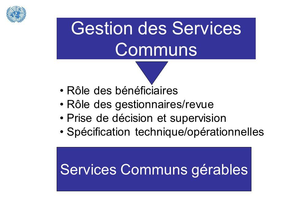 Gestion des Services Communs Rôle des bénéficiaires Rôle des gestionnaires/revue Prise de décision et supervision Spécification technique/opérationnel