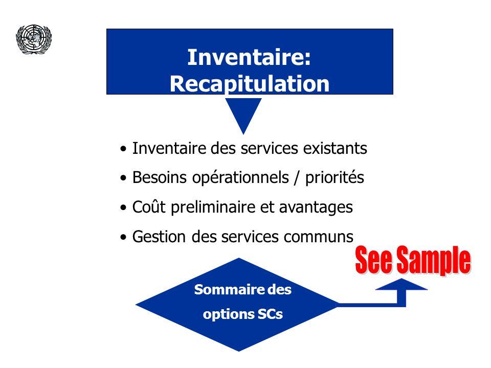 Inventaire des services existants Besoins opérationnels / priorités Coût preliminaire et avantages Gestion des services communs Inventaire: Recapitula
