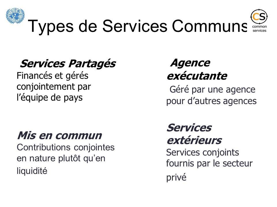 Types de Services Communs Services Partagés Financés et gérés conjointement par léquipe de pays Mis en commun Contributions conjointes en nature plutô