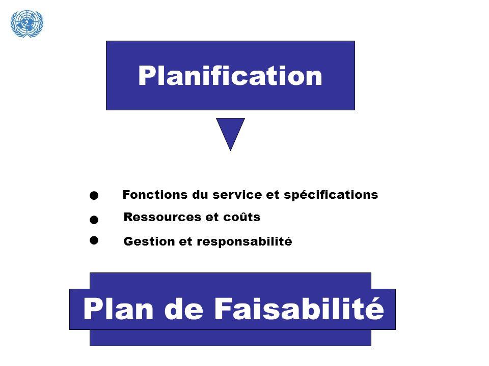 Planification Fonctions du service et spécifications Ressources et coûts Gestion et responsabilité Plan de Faisabilité