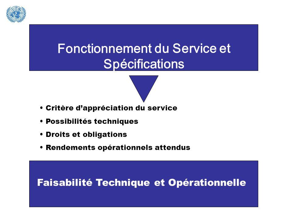 Fonctionnement du Service et Spécifications Faisabilité Technique et Opérationnelle Critère dappréciation du service Possibilités techniques Droits et