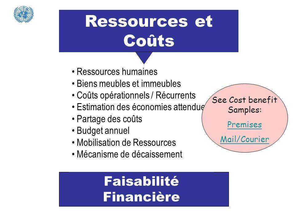 Ressources et Coûts Faisabilité Financière Ressources humaines Biens meubles et immeubles Coûts opérationnels / Récurrents Estimation des économies at