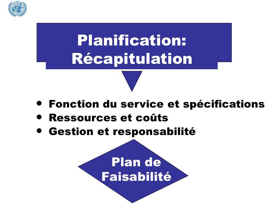 Planification: Récapitulation Plan de Faisabilité Fonction du service et spécifications Ressources et coûts Gestion et responsabilité