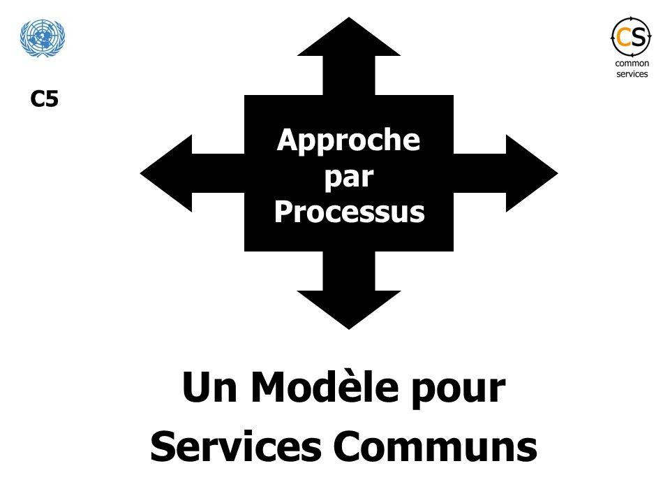 Un Modèle pour Services Communs C5 Approche par Processus