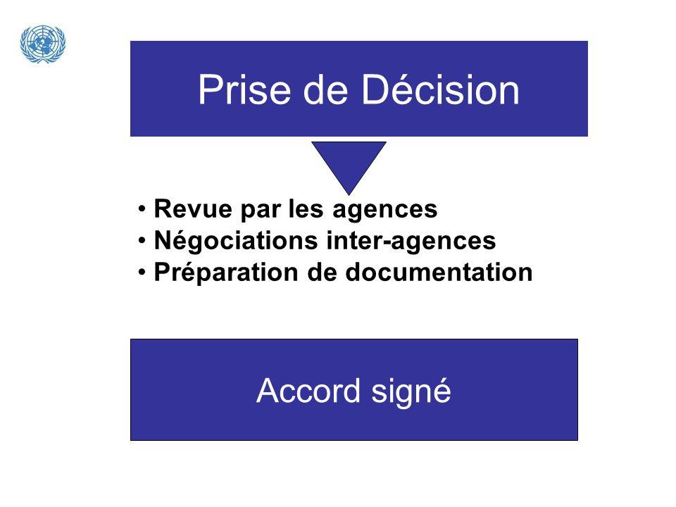 Prise de Décision Revue par les agences Négociations inter-agences Préparation de documentation Accord signé