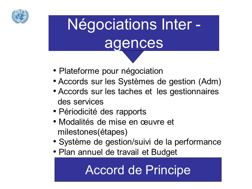 Négociations Inter - agences Plateforme pour négociation Accords sur les Systèmes de gestion (Adm) Accords sur les taches et les gestionnaires des ser