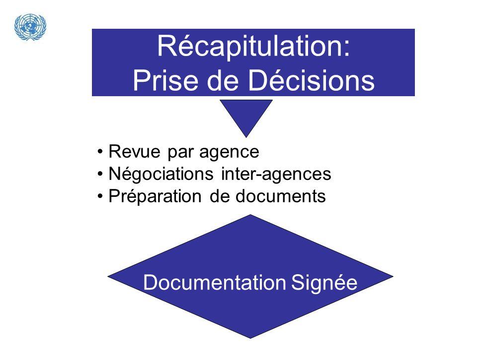 Récapitulation: Prise de Décisions Revue par agence Négociations inter-agences Préparation de documents Documentation Signée