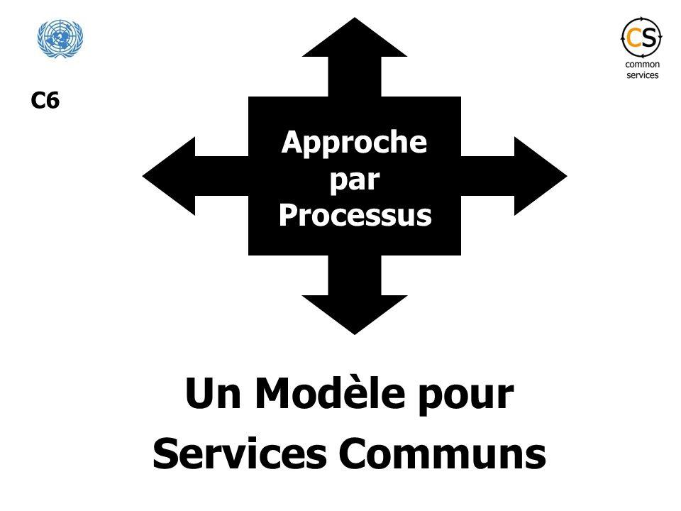 Un Modèle pour Services Communs C6 Approche par Processus