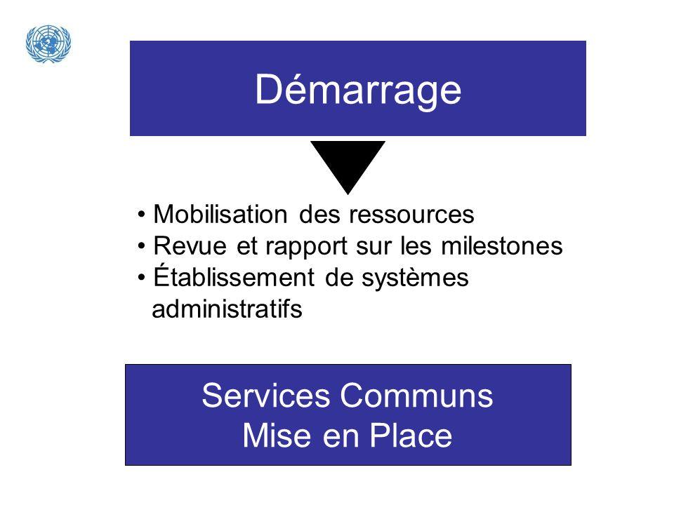 Démarrage Mobilisation des ressources Revue et rapport sur les milestones Établissement de systèmes administratifs Services Communs Mise en Place