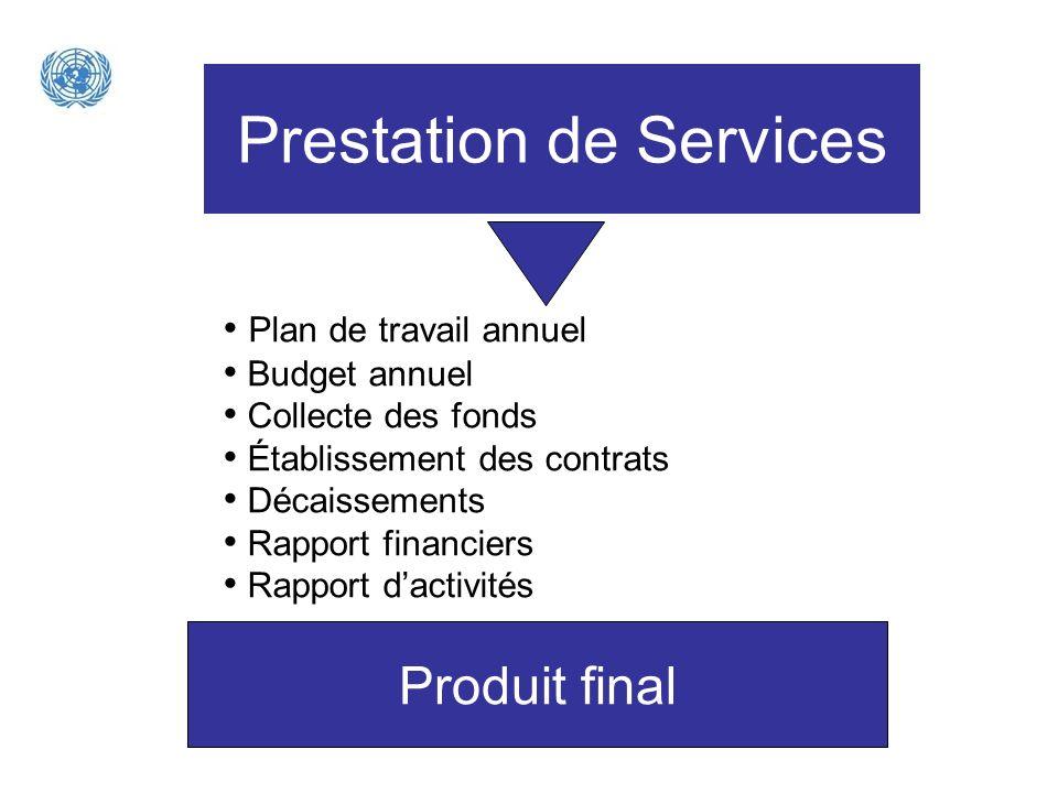 Prestation de Services Plan de travail annuel Budget annuel Collecte des fonds Établissement des contrats Décaissements Rapport financiers Rapport dac