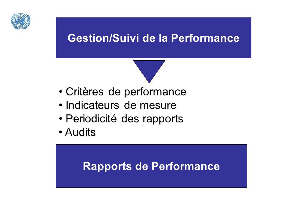 Gestion/Suivi de la Performance Critères de performance Indicateurs de mesure Periodicité des rapports Audits Rapports de Performance
