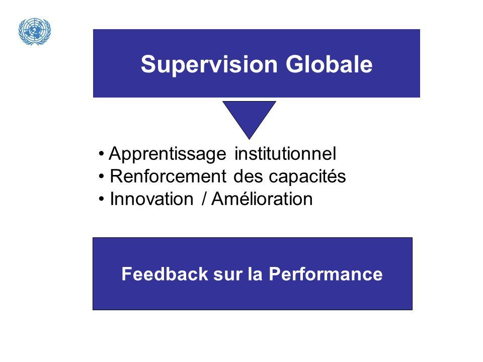 Apprentissage institutionnel Renforcement des capacités Innovation / Amélioration Supervision Globale Feedback sur la Performance