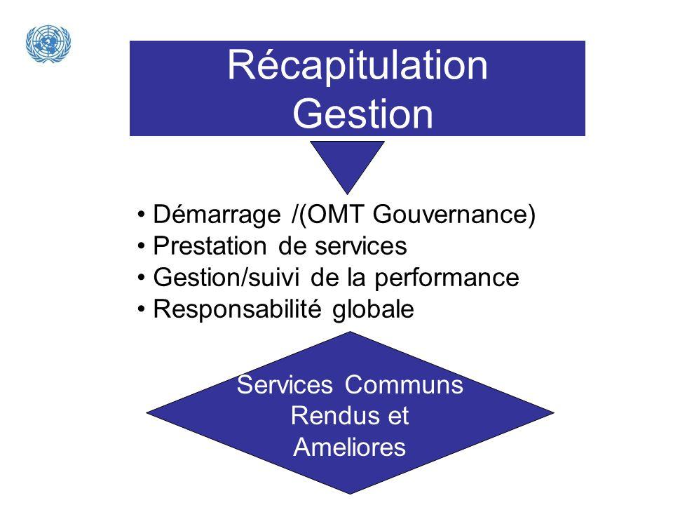 Récapitulation Gestion Démarrage /(OMT Gouvernance) Prestation de services Gestion/suivi de la performance Responsabilité globale Services Communs Ren