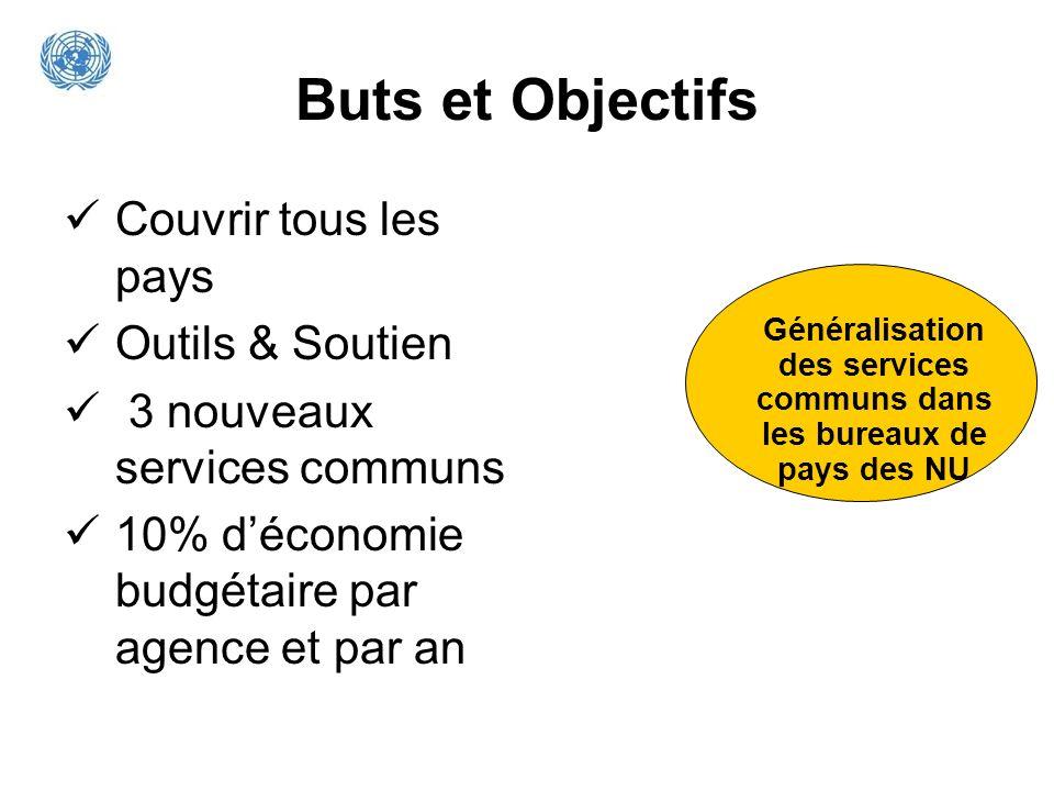 Buts et Objectifs Couvrir tous les pays Outils & Soutien 3 nouveaux services communs 10% déconomie budgétaire par agence et par an Généralisation des