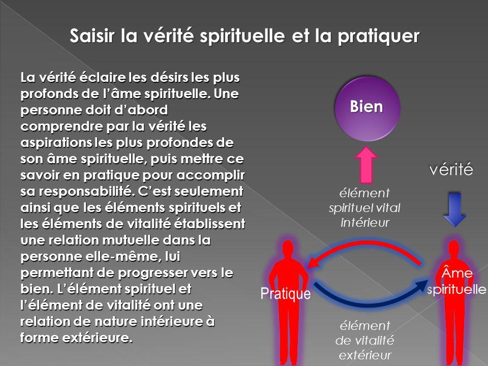 BienBien Âme spirituelle élément de vitalité extérieur élément spirituel vital intérieur vérité Pratique Saisir la vérité spirituelle et la pratiquer