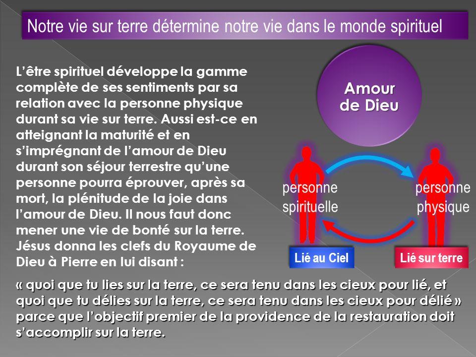 Notre vie sur terre détermine notre vie dans le monde spirituel Amour de Dieu Amour de Dieu personne spirituelle personne physique Lié au Ciel Lié sur