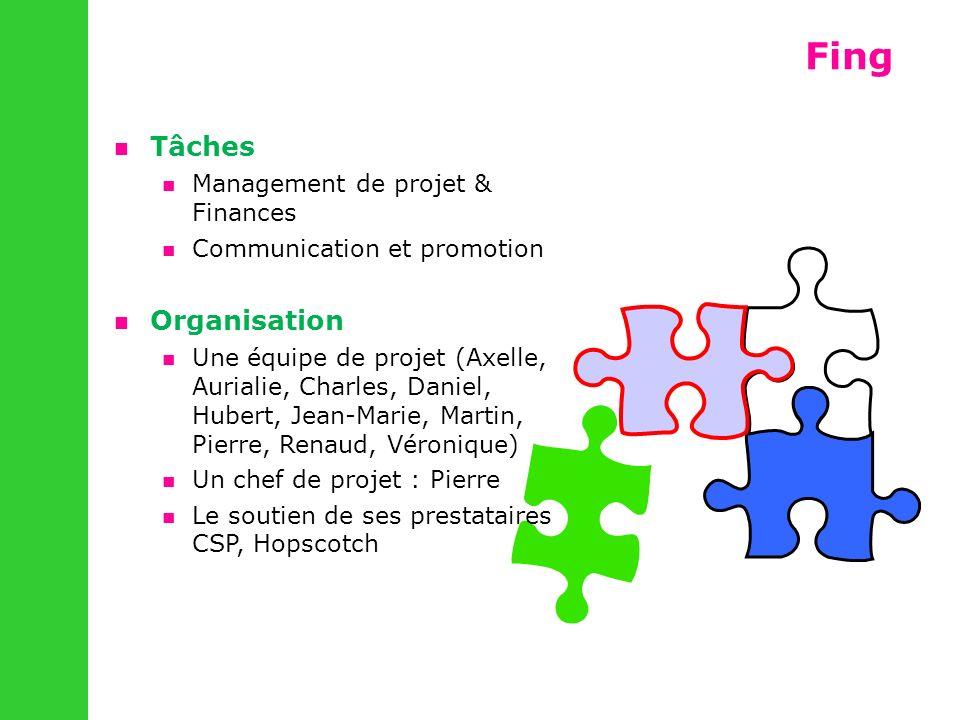 Fing Tâches Management de projet & Finances Communication et promotion Organisation Une équipe de projet (Axelle, Aurialie, Charles, Daniel, Hubert, J