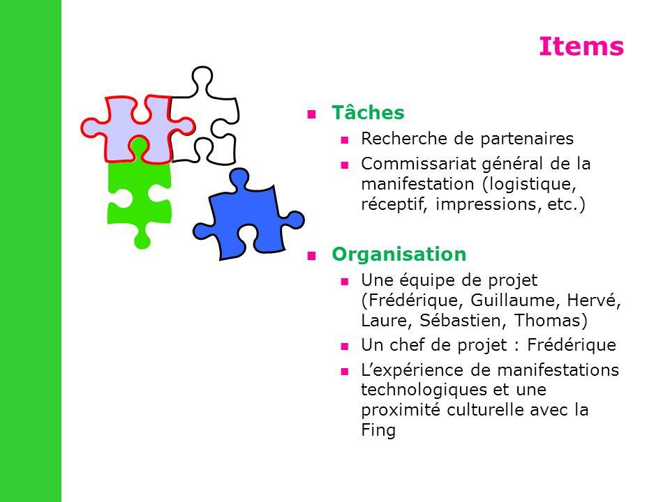 Items Tâches Recherche de partenaires Commissariat général de la manifestation (logistique, réceptif, impressions, etc.) Organisation Une équipe de pr