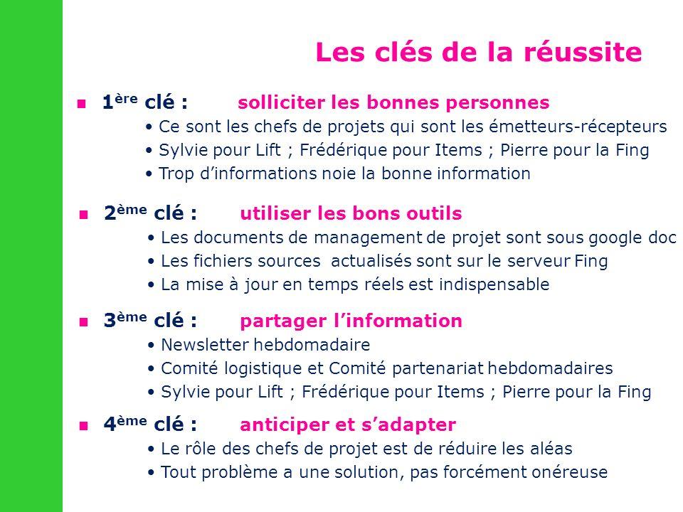 1 ère clé : solliciter les bonnes personnes Ce sont les chefs de projets qui sont les émetteurs-récepteurs Sylvie pour Lift ; Frédérique pour Items ;