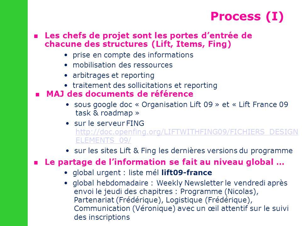 Les chefs de projet sont les portes dentrée de chacune des structures (Lift, Items, Fing) prise en compte des informations mobilisation des ressources arbitrages et reporting traitement des sollicitations et reporting Process (I) MAJ des documents de référence sous google doc « Organisation Lift 09 » et « Lift France 09 task & roadmap » sur le serveur FING http://doc.openfing.org/LIFTWITHFING09/FICHIERS_DESIGN ELEMENTS_09/ http://doc.openfing.org/LIFTWITHFING09/FICHIERS_DESIGN ELEMENTS_09/ sur les sites Lift & Fing les dernières versions du programme Le partage de linformation se fait au niveau global … global urgent : liste mél lift09-france global hebdomadaire : Weekly Newsletter le vendredi après envoi le jeudi des chapitres : Programme (Nicolas), Partenariat (Frédérique), Logistique (Frédérique), Communication (Véronique) avec un œil attentif sur le suivi des inscriptions